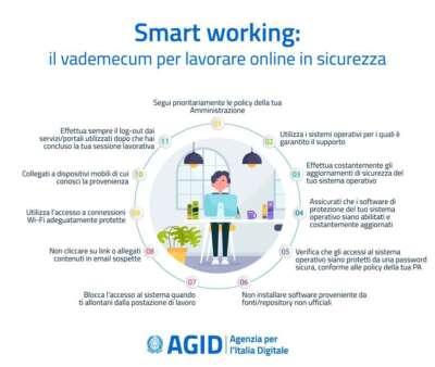Direttive AgID per i dipendenti pubblici che lavorano in Smart Working: vademecum per la sicurezza informatica.